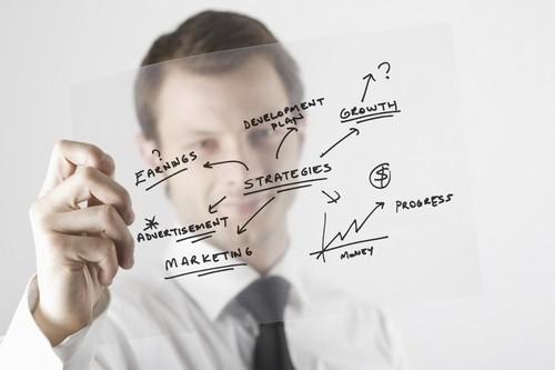 Как автоматизировать бизнес-процесс с помощью 1С:CRM