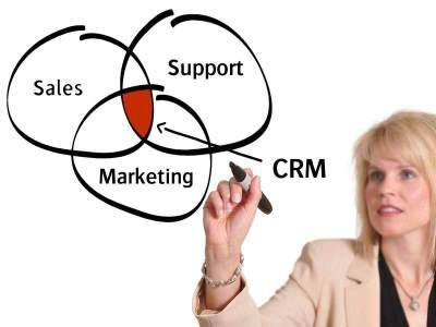 Система CRM